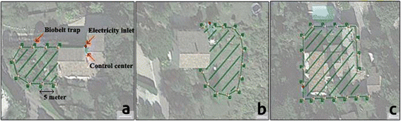 "Biobelt traps installation in the treated houses. a-c Spatial schematic depiction of the array of the ""belt"" of traps around three treated houses, prospected in the area Modules- traps are shown in green. The area protected by the barrier is hatched"