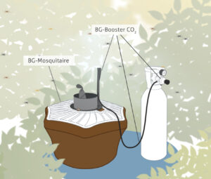 Trampa BG-Mosquitaire con BG-Booster CO2 y una botella de CO2