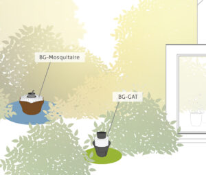 Biogents BG-Mosquitaire and BG-GAT mosquito traps for outdoor - part of the Biogents Trap System