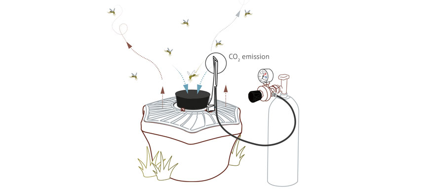 CO2 Emission of the BG-Mosquitaire CO2 mosquito trap